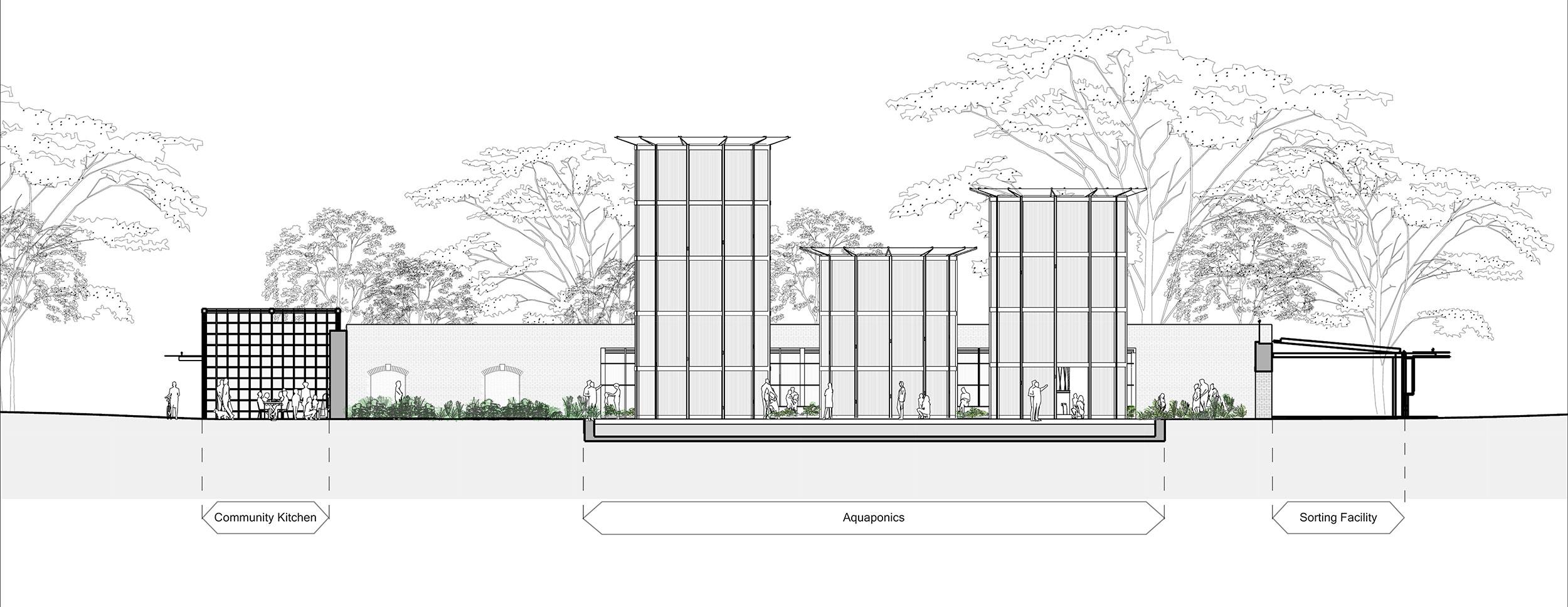 Long section through education facilities, revealing the courtyard as a hidden garden