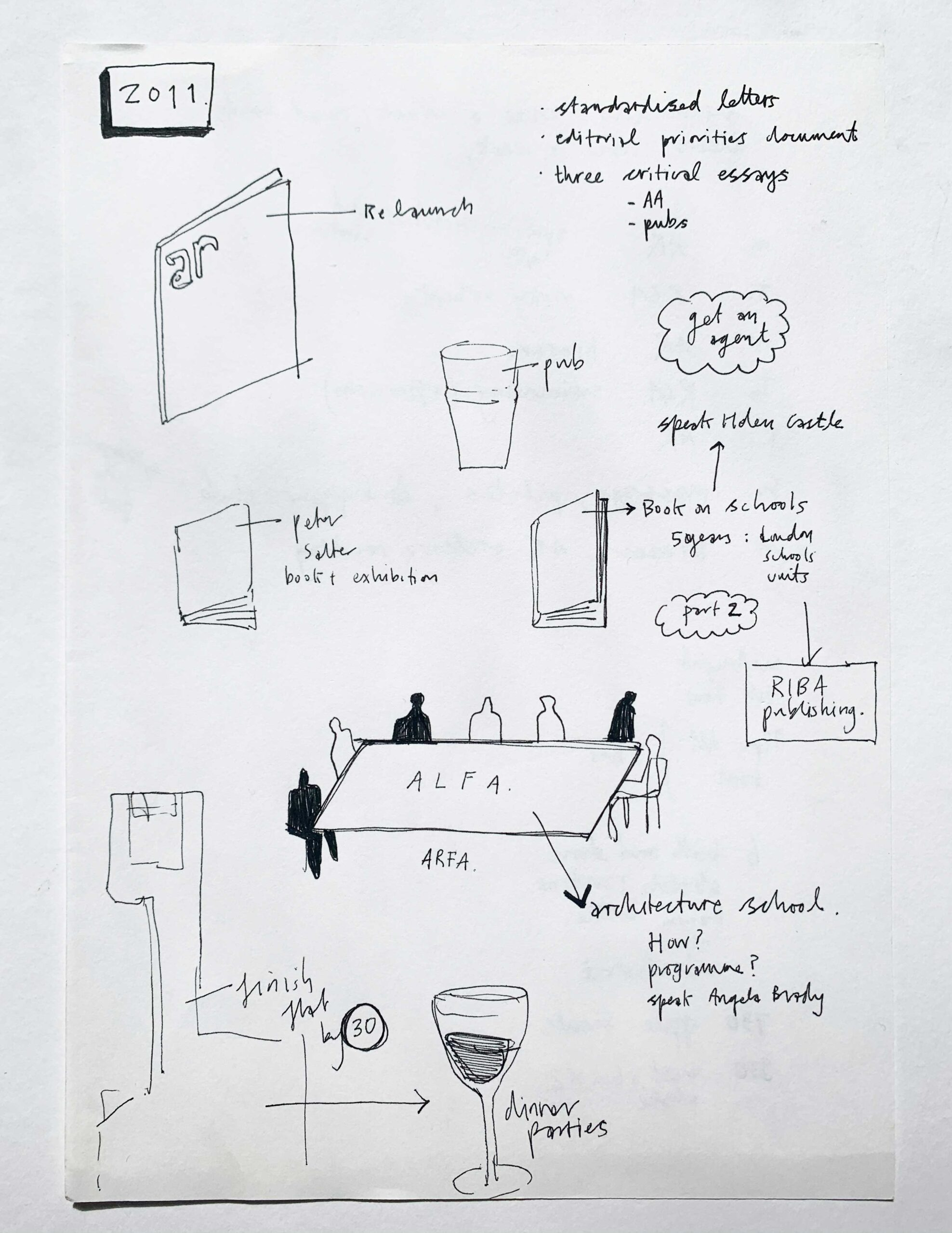 Fig. 1. One of the first drawings I made for the project was of a table with people coming together to talk. Produced in late 2010 in Los Angeles while staying with Natalie Loren, it was sketching out my plans for 2011. The new school was pretty much the only resolution I kept. By explanation, I think the 'pub' was about researching rather than frequenting them.