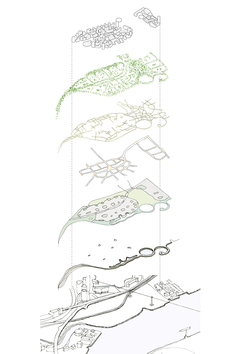 Life > Space > Buildings. Axo shows the layering of life in this masterplan, from ecology to movement to buildings.