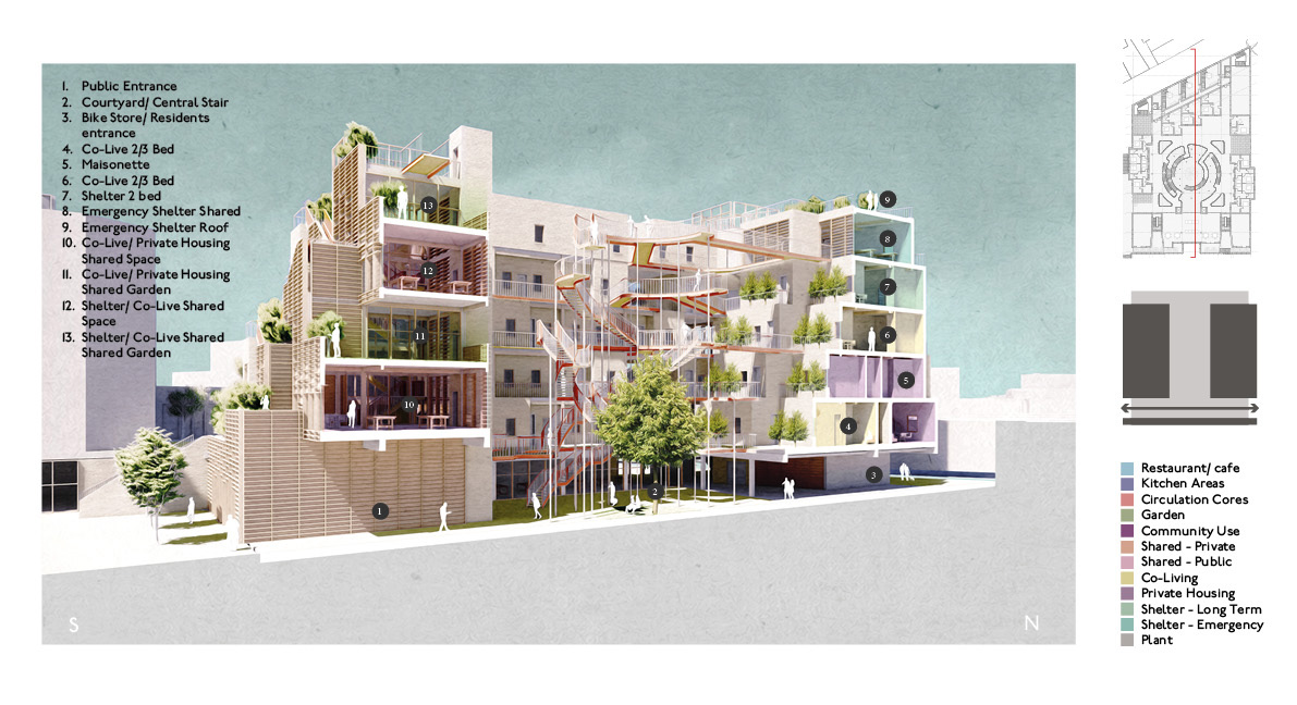 Shared spaces are located in the south facade, with cut-out gardens punching though. The rest of the building houses residents, with use groups becoming more private with greater height.