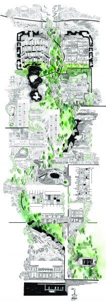 An experiential plan of Garden City — a sustainable neighbourhood connected through a landscape of garden typologies.